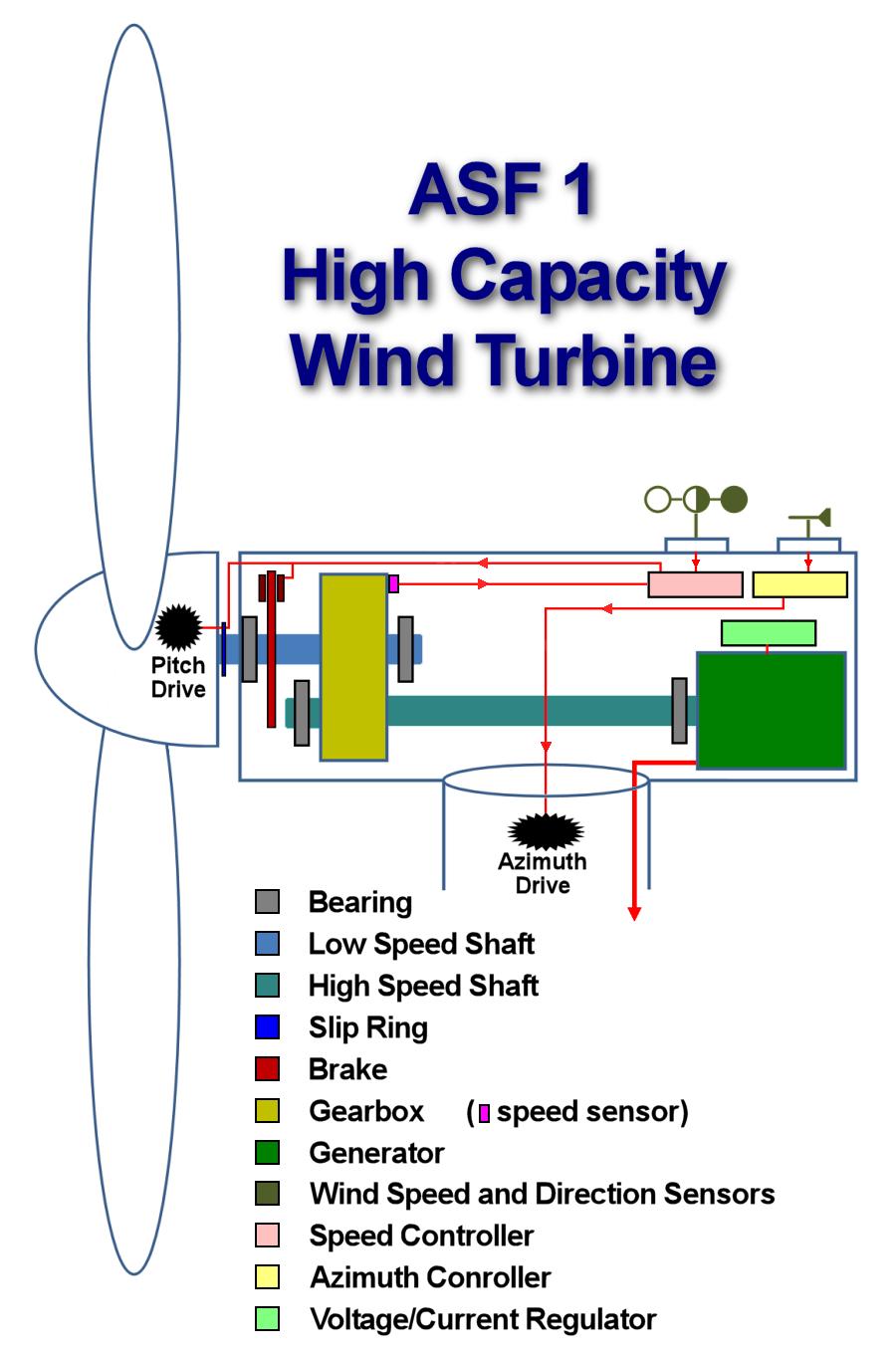 wind jammer rv wiring diagram